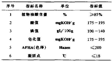 植物油酸性能指标